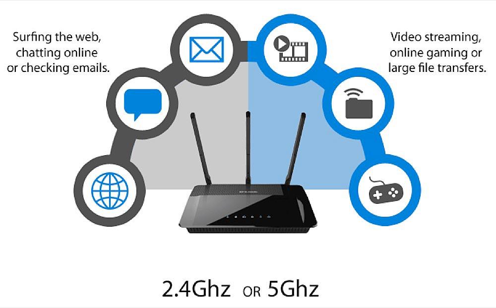 شبکههای وایفای ۵ گیگاهرتز